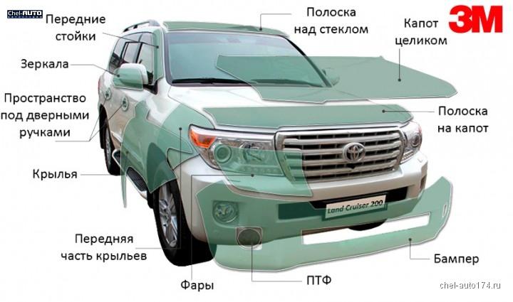 Бронирование автомобиля в Челябинске